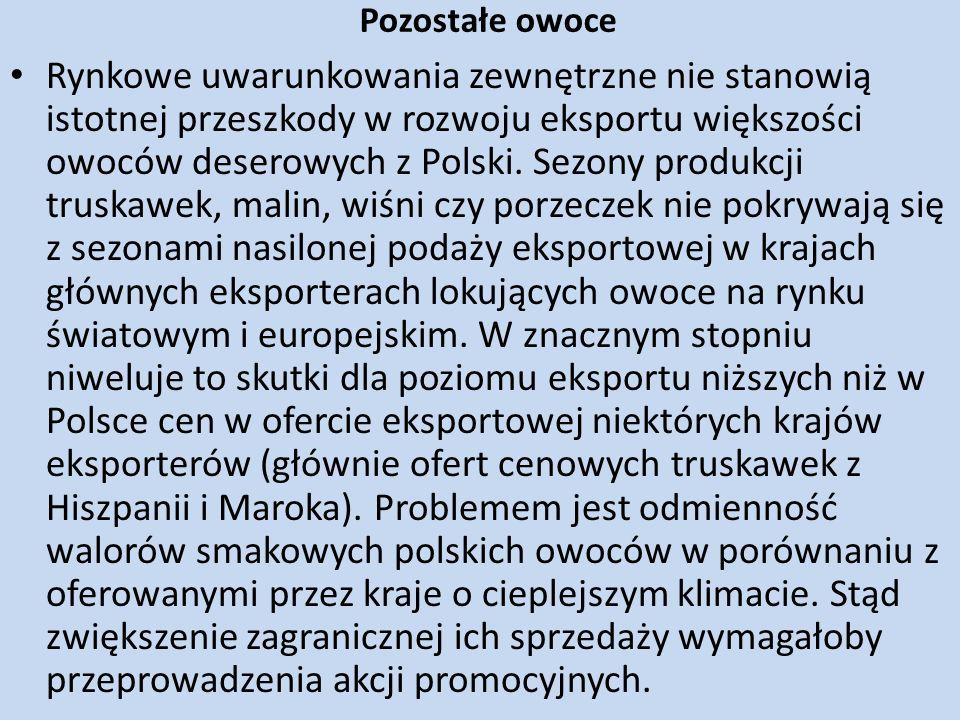 Pozostałe owoce Rynkowe uwarunkowania zewnętrzne nie stanowią istotnej przeszkody w rozwoju eksportu większości owoców deserowych z Polski. Sezony pro
