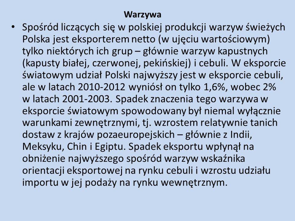 Warzywa Spośród liczących się w polskiej produkcji warzyw świeżych Polska jest eksporterem netto (w ujęciu wartościowym) tylko niektórych ich grup – g