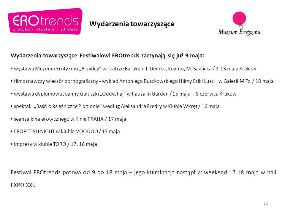 Wydarzenia towarzyszące Wydarzenia towarzyszące Festiwalowi EROtrends zaczynają się już 9 maja: wystawa Muzeum Erotyzmu Brzydcy w Teatrze Barakah: I.