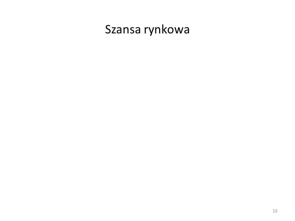 Szansa rynkowa 16