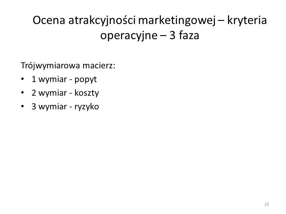 Ocena atrakcyjności marketingowej – kryteria operacyjne – 3 faza Trójwymiarowa macierz: 1 wymiar - popyt 2 wymiar - koszty 3 wymiar - ryzyko 29