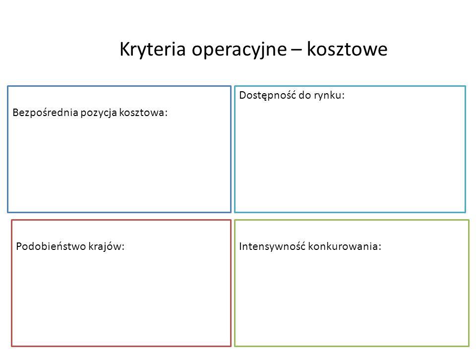 Kryteria operacyjne – kosztowe Bezpośrednia pozycja kosztowa: 31 Dostępność do rynku: Podobieństwo krajów:Intensywność konkurowania: