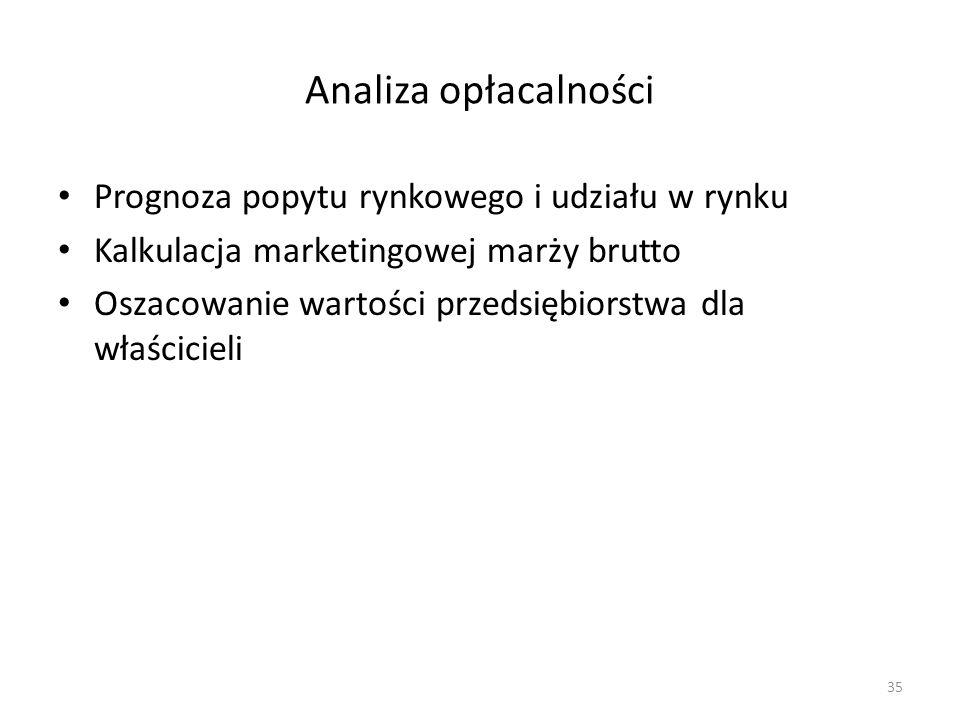 Analiza opłacalności Prognoza popytu rynkowego i udziału w rynku Kalkulacja marketingowej marży brutto Oszacowanie wartości przedsiębiorstwa dla właścicieli 35