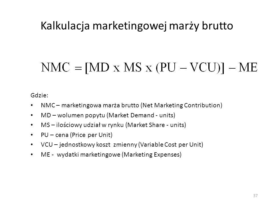 Kalkulacja marketingowej marży brutto Gdzie: NMC – marketingowa marża brutto (Net Marketing Contribution) MD – wolumen popytu (Market Demand - units) MS – ilościowy udział w rynku (Market Share - units) PU – cena (Price per Unit) VCU – jednostkowy koszt zmienny (Variable Cost per Unit) ME - wydatki marketingowe (Marketing Expenses) 37