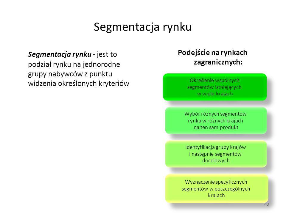 Segmentacja rynku - jest to podział rynku na jednorodne grupy nabywców z punktu widzenia określonych kryteriów Podejście na rynkach zagranicznych: 40 Segmentacja rynku Określenie wspólnych segmentów istniejących w wielu krajach Określenie wspólnych segmentów istniejących w wielu krajach Wybór różnych segmentów rynku w różnych krajach na ten sam produkt Wybór różnych segmentów rynku w różnych krajach na ten sam produkt Identyfikacja grupy krajów i następnie segmentów docelowych Identyfikacja grupy krajów i następnie segmentów docelowych Wyznaczenie specyficznych segmentów w poszczególnych krajach Wyznaczenie specyficznych segmentów w poszczególnych krajach