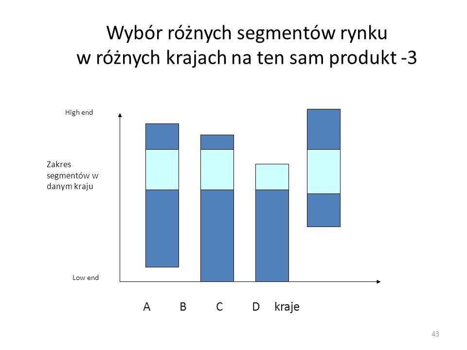 43 Wybór różnych segmentów rynku w różnych krajach na ten sam produkt -3 A B C D kraje High end Low end Zakres segmentów w danym kraju