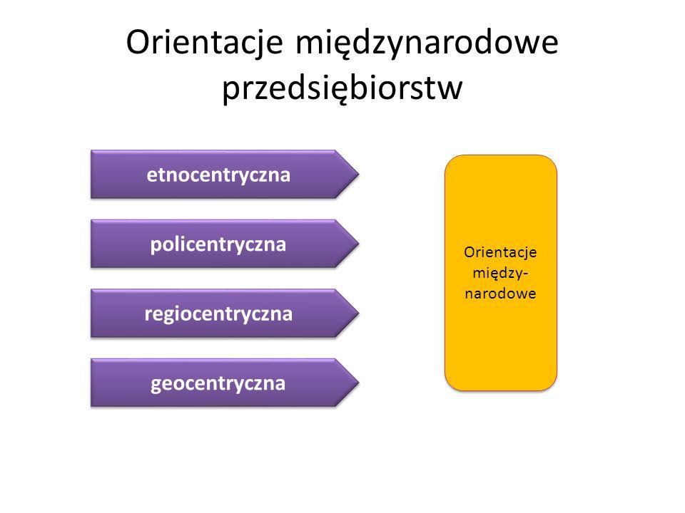 Orientacje międzynarodowe przedsiębiorstw Orientacje między- narodowe etnocentryczna policentryczna regiocentryczna geocentryczna