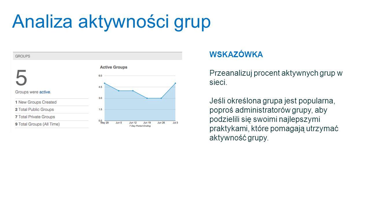 Analiza aktywności grup WSKAZÓWKA Przeanalizuj procent aktywnych grup w sieci. Jeśli określona grupa jest popularna, poproś administratorów grupy, aby