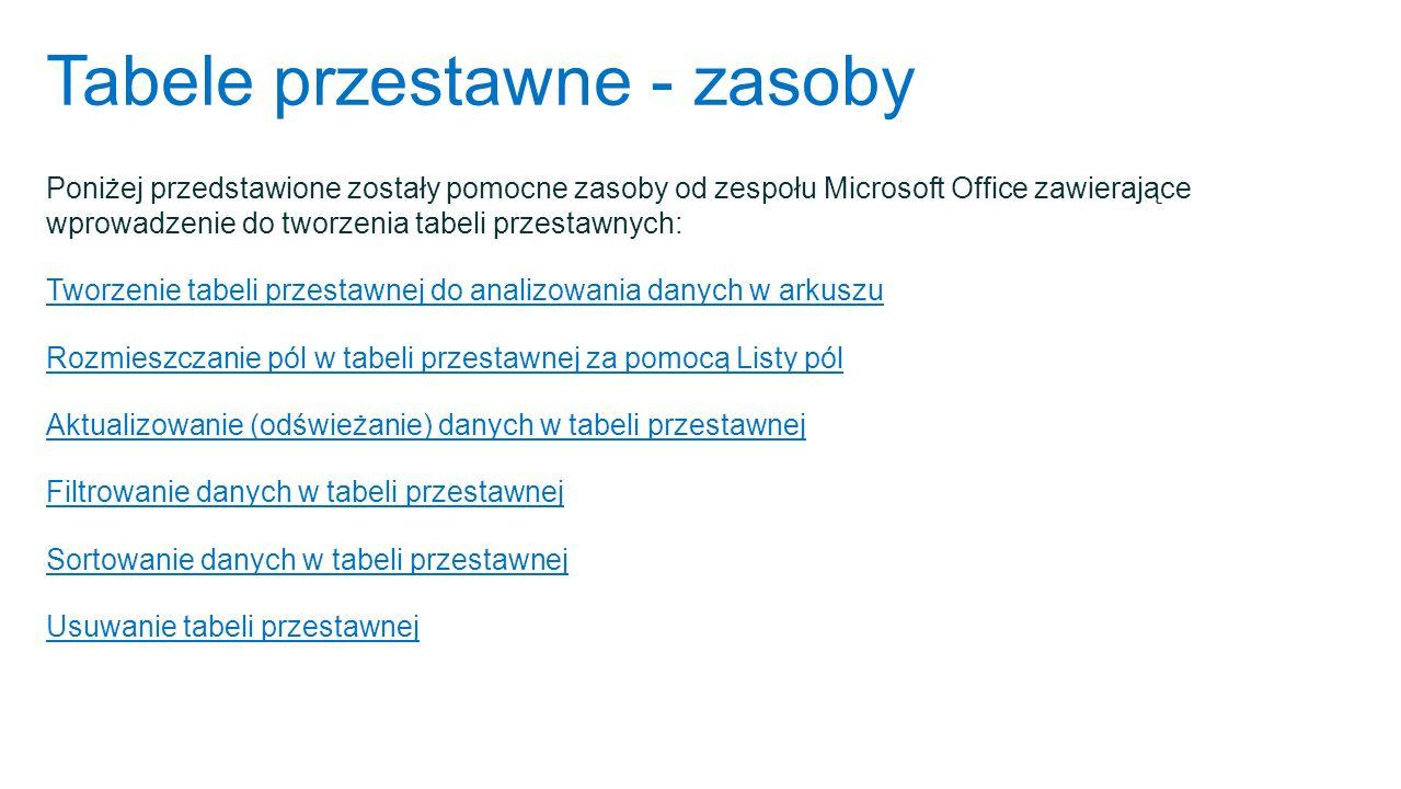 Tabele przestawne - zasoby Poniżej przedstawione zostały pomocne zasoby od zespołu Microsoft Office zawierające wprowadzenie do tworzenia tabeli przes