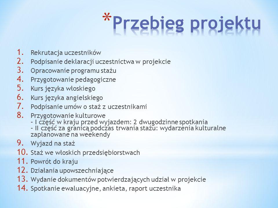 1. Rekrutacja uczestników 2. Podpisanie deklaracji uczestnictwa w projekcie 3. Opracowanie programu stażu 4. Przygotowanie pedagogiczne 5. Kurs języka