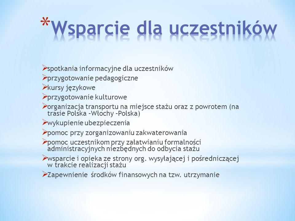spotkania informacyjne dla uczestników przygotowanie pedagogiczne kursy językowe przygotowanie kulturowe organizacja transportu na miejsce stażu oraz
