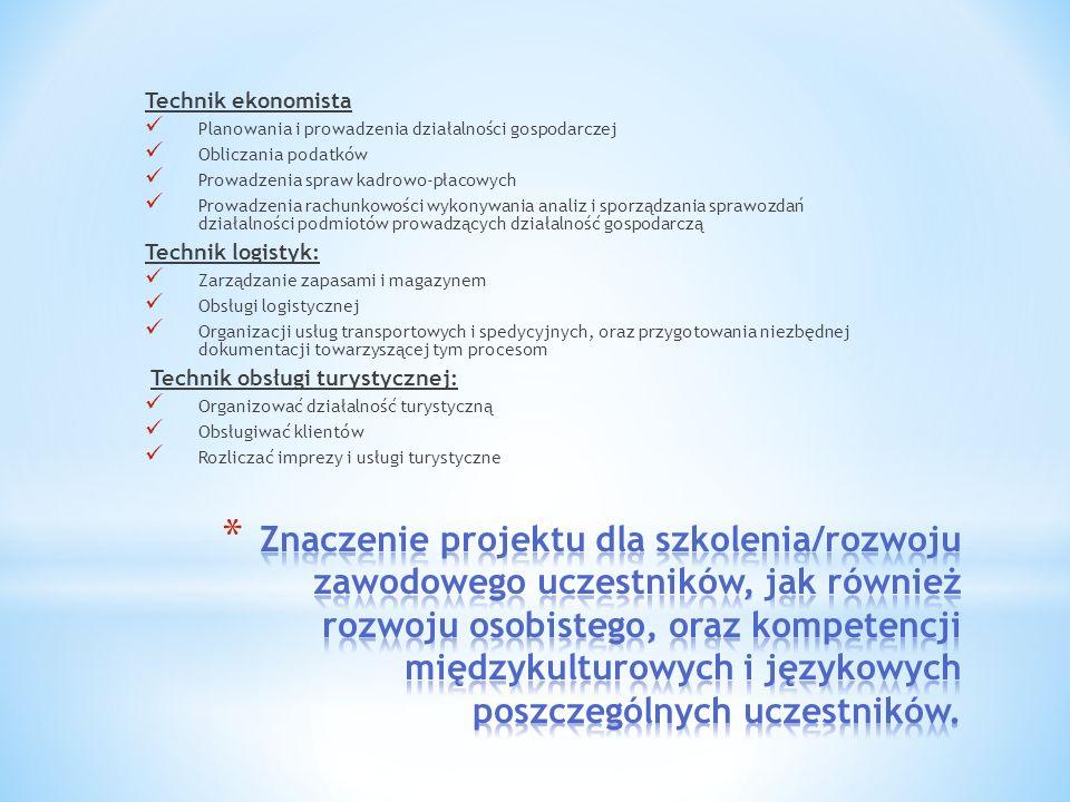 * 1.Dokument EUROPASS MOBILNOŚC 2. Certyfikat