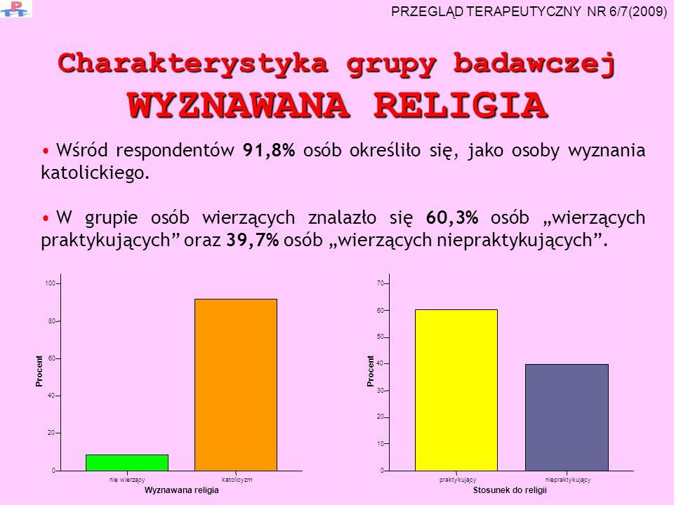 praktykującyniepraktykujący Stosunek do religii 0 10 20 30 40 50 60 70 Procent nie wierzącykatolicyzm Wyznawana religia 0 20 40 60 80 100 Procent Char