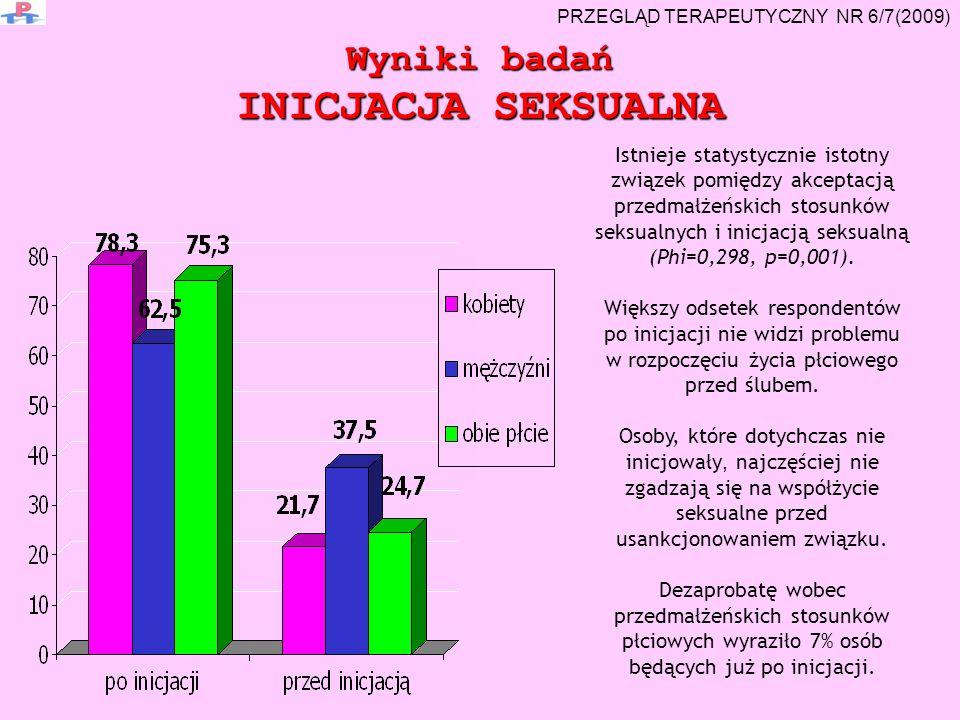 Wyniki badań INICJACJA SEKSUALNA Istnieje statystycznie istotny związek pomiędzy akceptacją przedmałżeńskich stosunków seksualnych i inicjacją seksualną (Phi=0,298, p=0,001).