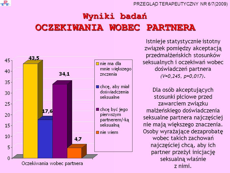 Istnieje statystycznie istotny związek pomiędzy akceptacją przedmałżeńskich stosunków seksualnych i oczekiwań wobec doświadczeń partnera (V=0,245, p=0