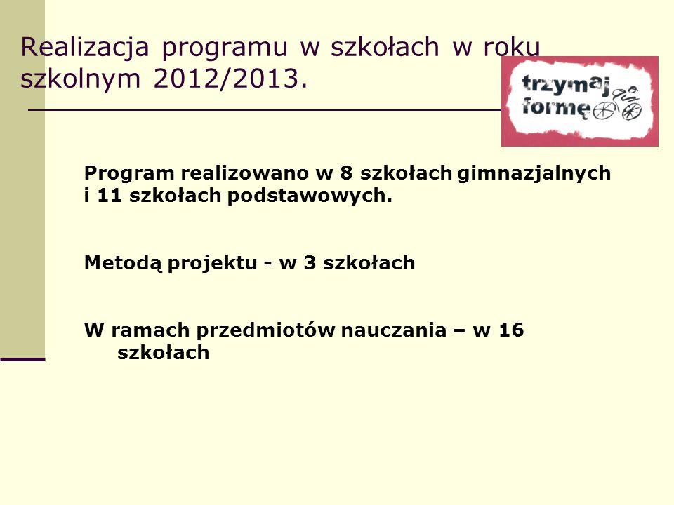 Realizacja programu w szkołach w roku szkolnym 2012/2013. Program realizowano w 8 szkołach gimnazjalnych i 11 szkołach podstawowych. Metodą projektu -