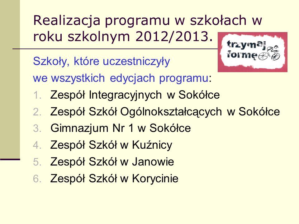 Realizacja programu w szkołach w roku szkolnym 2012/2013. Szkoły, które uczestniczyły we wszystkich edycjach programu: 1. Zespół Integracyjnych w Sokó