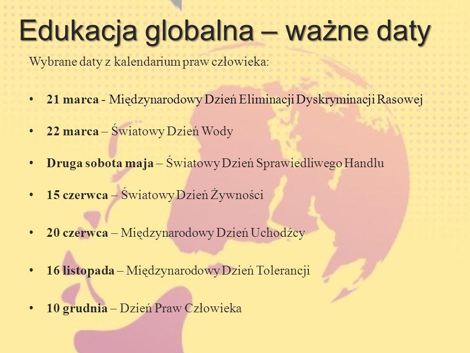 Edukacja globalna – ważne daty Wybrane daty z kalendarium praw człowieka: 21 marca - Międzynarodowy Dzień Eliminacji Dyskryminacji Rasowej 22 marca – Światowy Dzień Wody Druga sobota maja – Światowy Dzień Sprawiedliwego Handlu 15 czerwca – Światowy Dzień Żywności 20 czerwca – Międzynarodowy Dzień Uchodźcy 16 listopada – Międzynarodowy Dzień Tolerancji 10 grudnia – Dzień Praw Człowieka