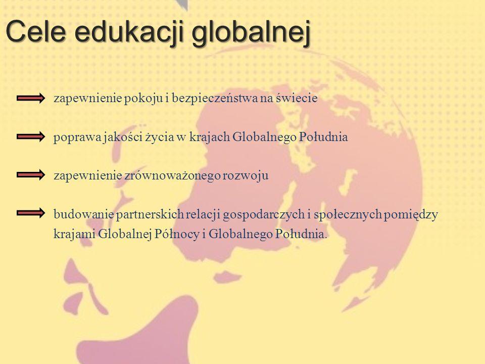 Zakres tematyczny edukacji globalnej Odpowiedzialna konsumpcja i sprawiedliwy handel (fair trade) Globalne współzależności Zrównoważony rozwój i zmiany klimatu Milenijne Cele Rozwoju Kryzys żywnościowy Prawa człowieka, prawo do wody, edukacji, rozwoju Konflikt i pokój Migracje i uchodźcy Edukacja międzykulturowa