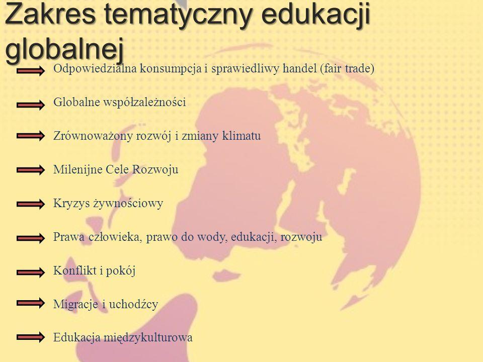 Dlaczego edukacja globalna w edukacji formalnej i nieformalnej.