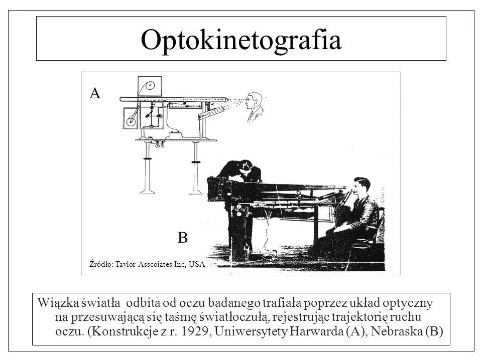 Optokinetografia Wiązka światła odbita od oczu badanego trafiała poprzez układ optyczny na przesuwającą się taśmę światłoczułą, rejestrując trajektorię ruchu oczu.