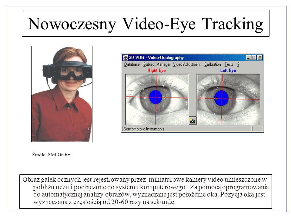 Nowoczesny Video-Eye Tracking Obraz gałek ocznych jest rejestrowany przez miniaturowe kamery video umieszczone w pobliżu oczu i podłączone do systemu komputerowego.