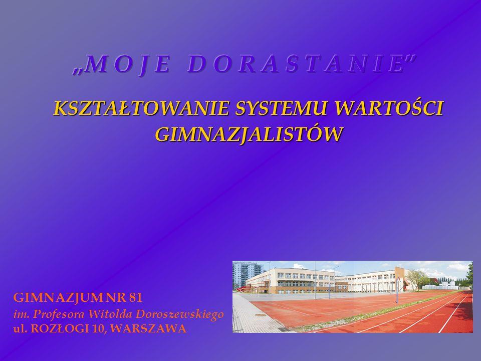 KSZTAŁTOWANIE SYSTEMU WARTOŚCI GIMNAZJALISTÓW GIMNAZJUM NR 81 im. Profesora Witolda Doroszewskiego ul. ROZŁOGI 10, WARSZAWA