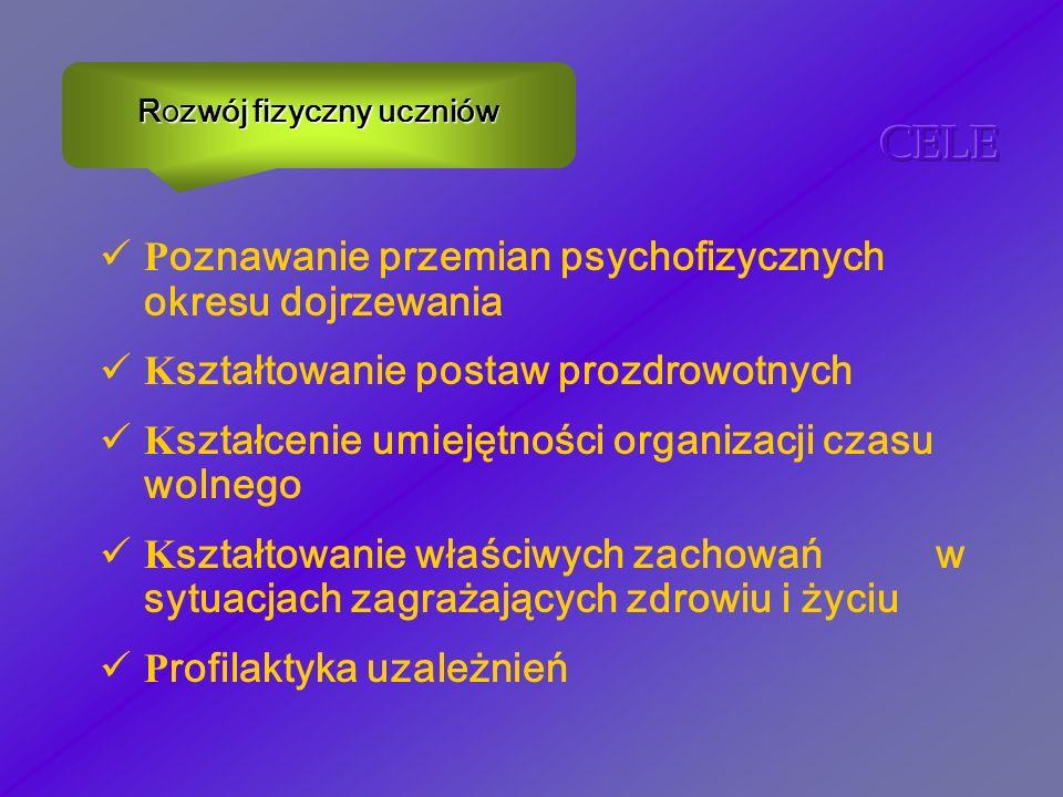 P oznawanie przemian psychofizycznych okresu dojrzewania K ształtowanie postaw prozdrowotnych K ształcenie umiejętności organizacji czasu wolnego K sz