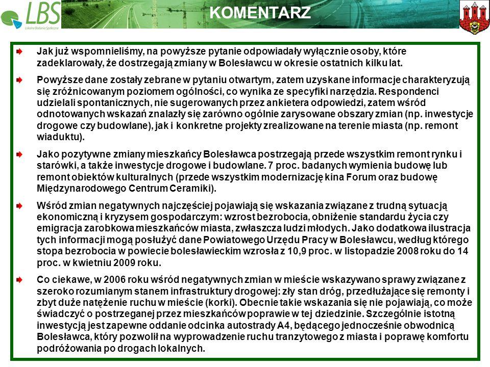 Warszawa, lipiec 2009 roku 12 Lokalne Badania Społeczne Wspieramy lokalną Polskę Jak już wspomnieliśmy, na powyższe pytanie odpowiadały wyłącznie osoby, które zadeklarowały, że dostrzegają zmiany w Bolesławcu w okresie ostatnich kilku lat.
