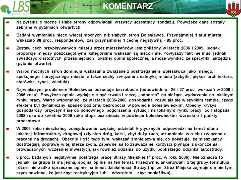 Warszawa, lipiec 2009 roku 15 Lokalne Badania Społeczne Wspieramy lokalną Polskę Na pytania o mocne i słabe strony odpowiadali wszyscy uczestnicy sondażu.