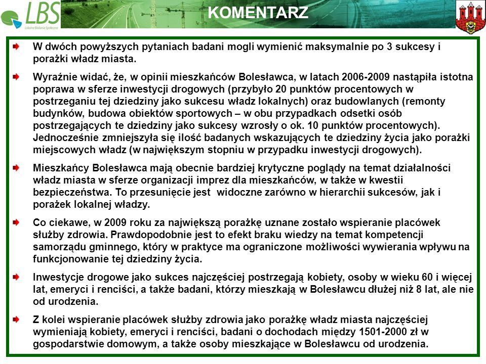 Warszawa, lipiec 2009 roku 20 Lokalne Badania Społeczne Wspieramy lokalną Polskę W dwóch powyższych pytaniach badani mogli wymienić maksymalnie po 3 sukcesy i porażki władz miasta.