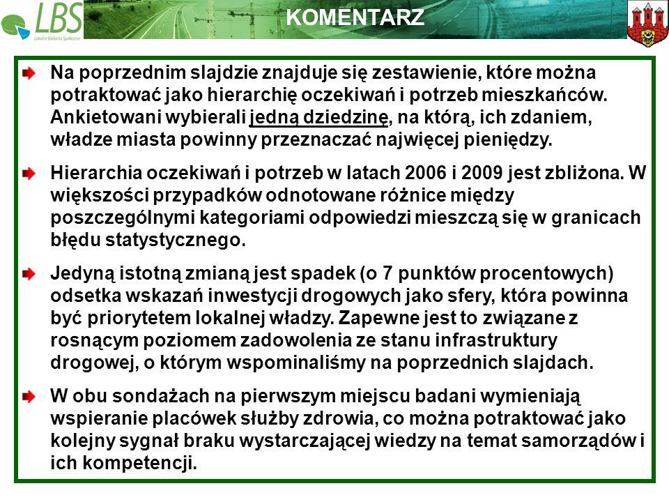 Warszawa, lipiec 2009 roku 22 Lokalne Badania Społeczne Wspieramy lokalną Polskę Na poprzednim slajdzie znajduje się zestawienie, które można potrakto