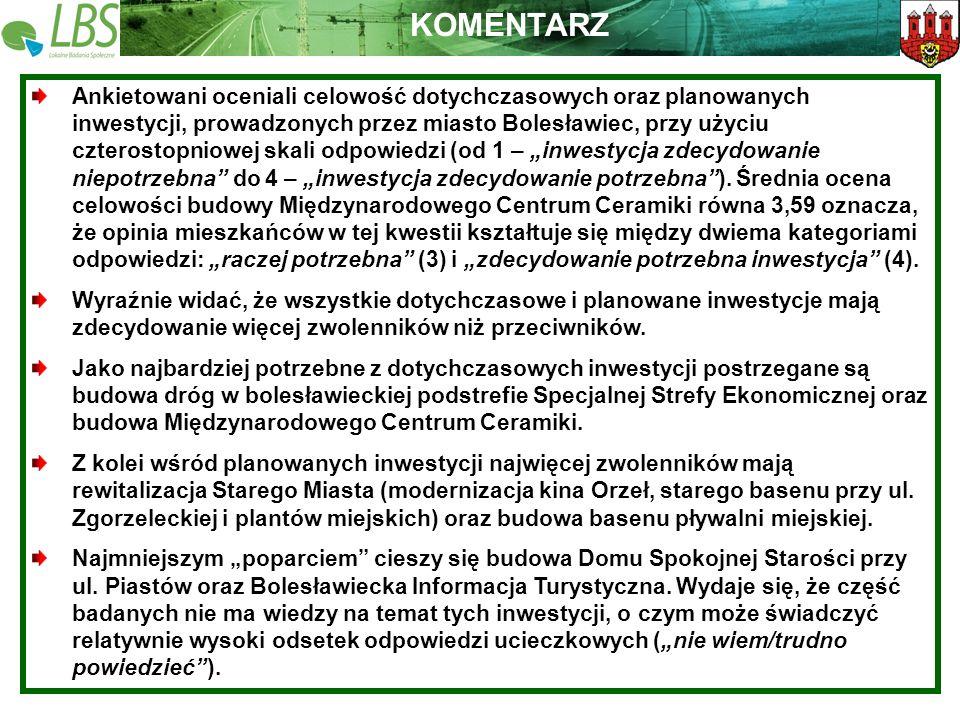 Warszawa, lipiec 2009 roku 25 Lokalne Badania Społeczne Wspieramy lokalną Polskę Ankietowani oceniali celowość dotychczasowych oraz planowanych inwest
