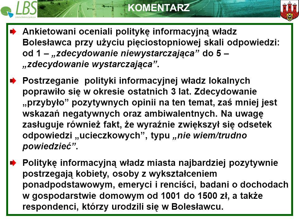 Warszawa, lipiec 2009 roku 27 Lokalne Badania Społeczne Wspieramy lokalną Polskę Ankietowani oceniali politykę informacyjną władz Bolesławca przy użyc