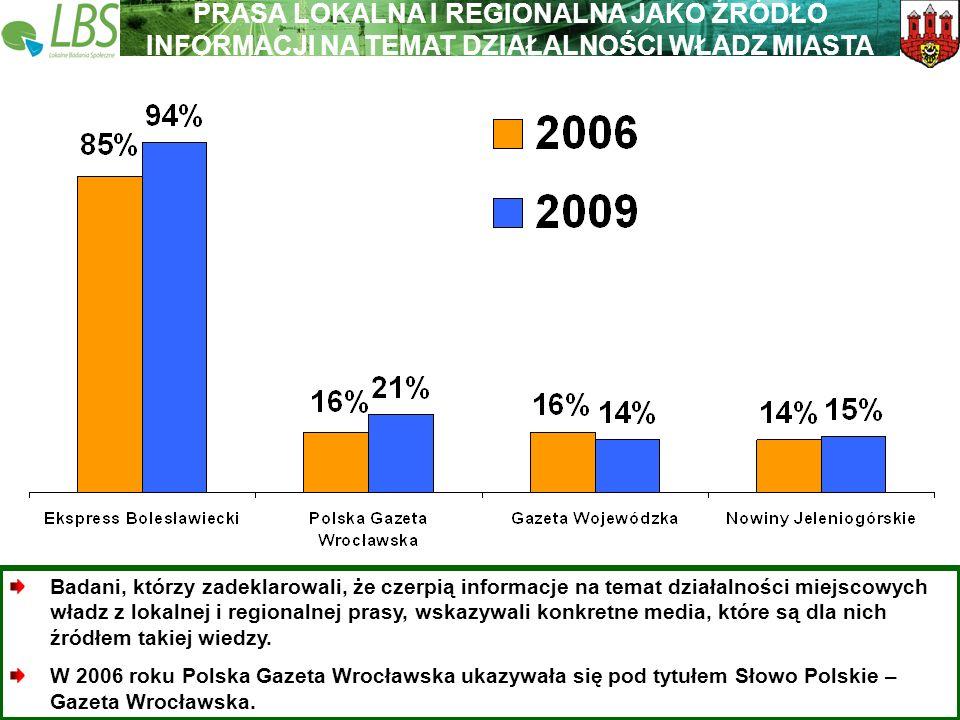 Warszawa, lipiec 2009 roku 29 Lokalne Badania Społeczne Wspieramy lokalną Polskę PRASA LOKALNA I REGIONALNA JAKO ŹRÓDŁO INFORMACJI NA TEMAT DZIAŁALNOŚCI WŁADZ MIASTA Badani, którzy zadeklarowali, że czerpią informacje na temat działalności miejscowych władz z lokalnej i regionalnej prasy, wskazywali konkretne media, które są dla nich źródłem takiej wiedzy.