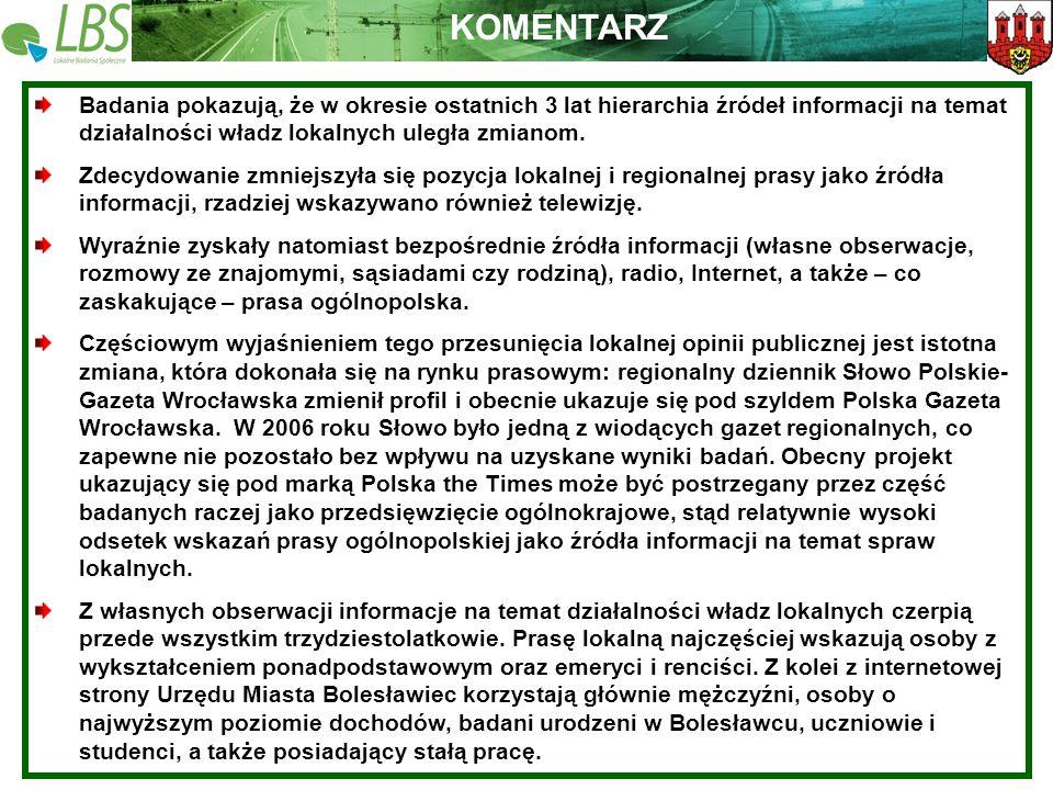 Warszawa, lipiec 2009 roku 30 Lokalne Badania Społeczne Wspieramy lokalną Polskę Badania pokazują, że w okresie ostatnich 3 lat hierarchia źródeł informacji na temat działalności władz lokalnych uległa zmianom.