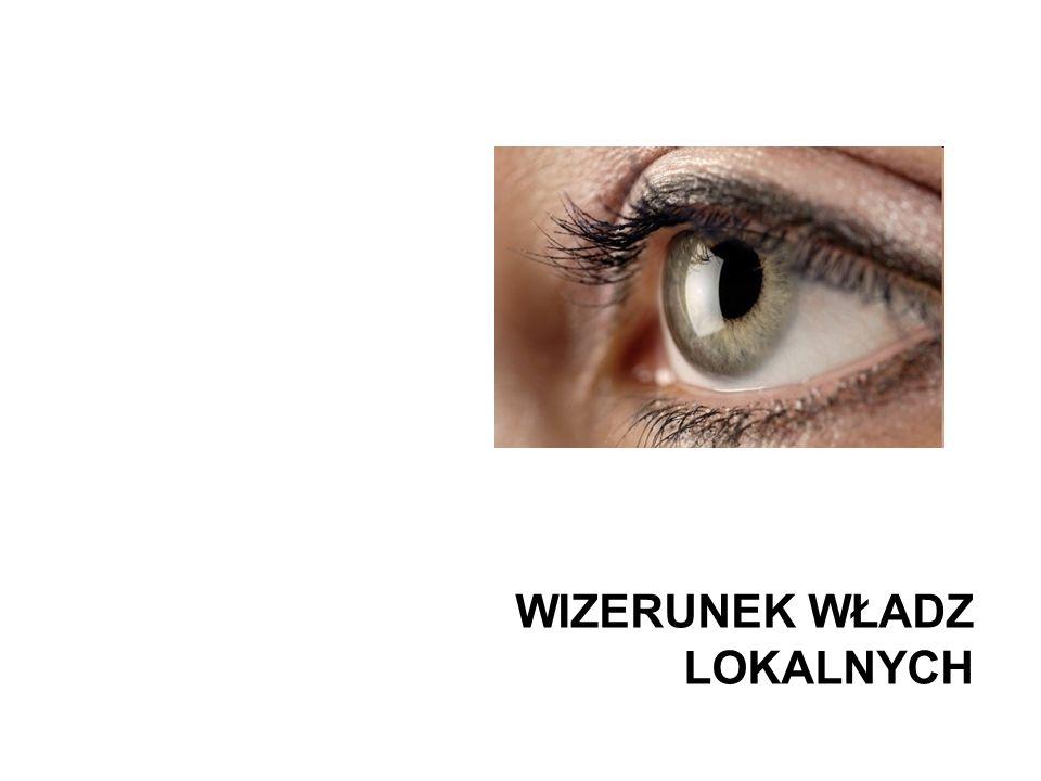 Warszawa, lipiec 2009 roku 31 Lokalne Badania Społeczne Wspieramy lokalną Polskę WIZERUNEK WŁADZ LOKALNYCH