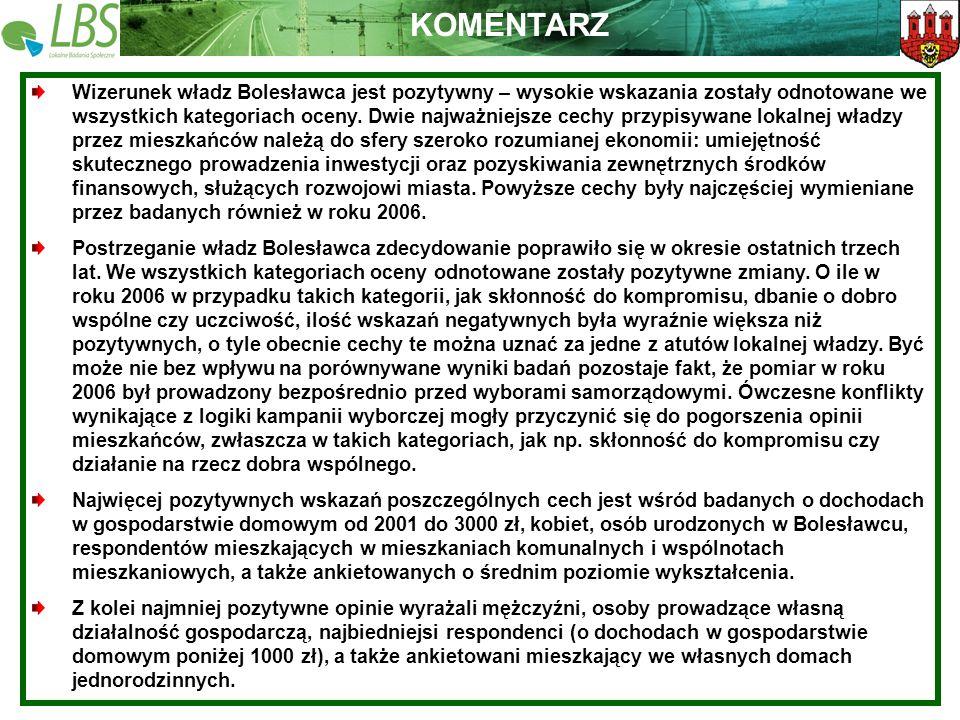 Warszawa, lipiec 2009 roku 34 Lokalne Badania Społeczne Wspieramy lokalną Polskę KOMENTARZ Wizerunek władz Bolesławca jest pozytywny – wysokie wskazan