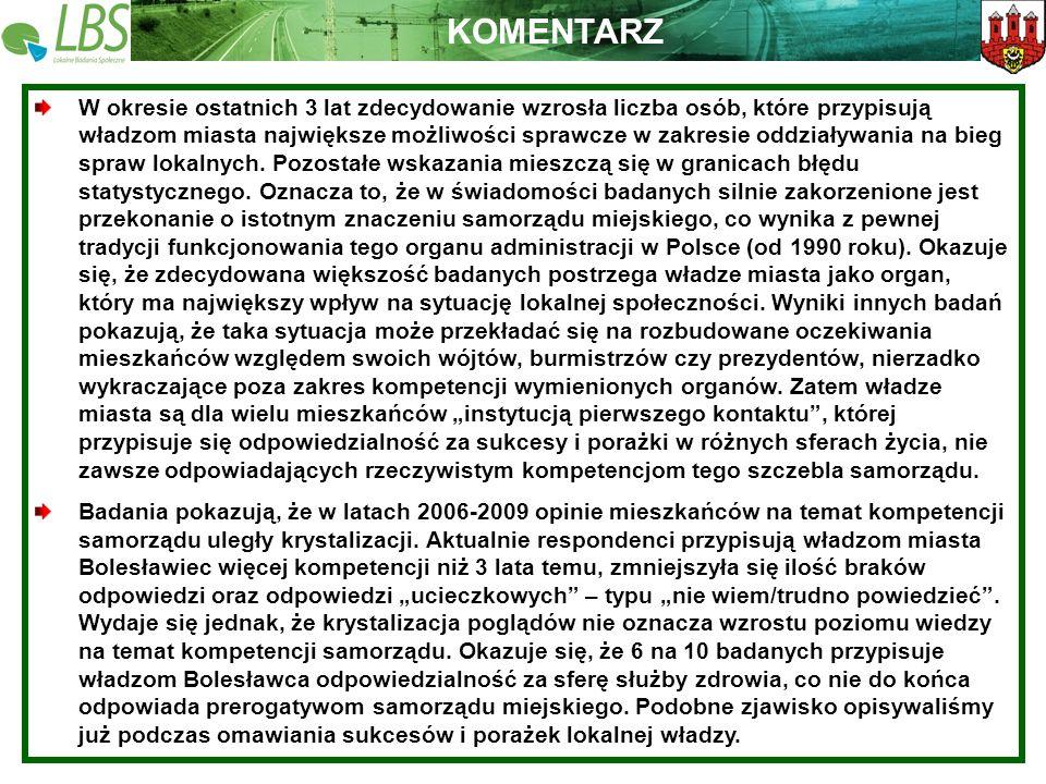 Warszawa, lipiec 2009 roku 38 Lokalne Badania Społeczne Wspieramy lokalną Polskę KOMENTARZ W okresie ostatnich 3 lat zdecydowanie wzrosła liczba osób, które przypisują władzom miasta największe możliwości sprawcze w zakresie oddziaływania na bieg spraw lokalnych.