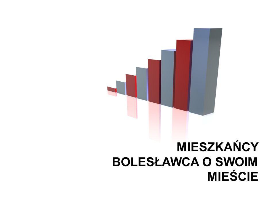 Warszawa, lipiec 2009 roku 5 Lokalne Badania Społeczne Wspieramy lokalną Polskę OKRES ZAMIESZKIWANIA W BOLESŁAWCU