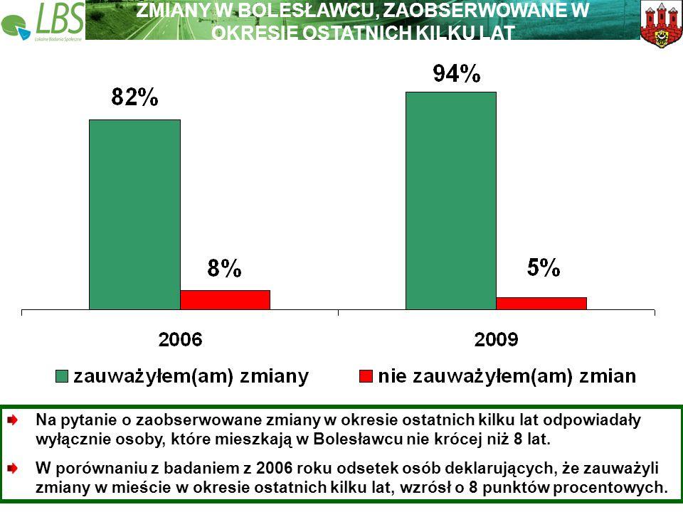 Warszawa, lipiec 2009 roku 8 Lokalne Badania Społeczne Wspieramy lokalną Polskę POZYTYWNE I NEGATYWNE ZMIANY W BOLESŁAWCU, ZAOBSERWOWANE W OKRESIE OSTATNICH KILKU LAT