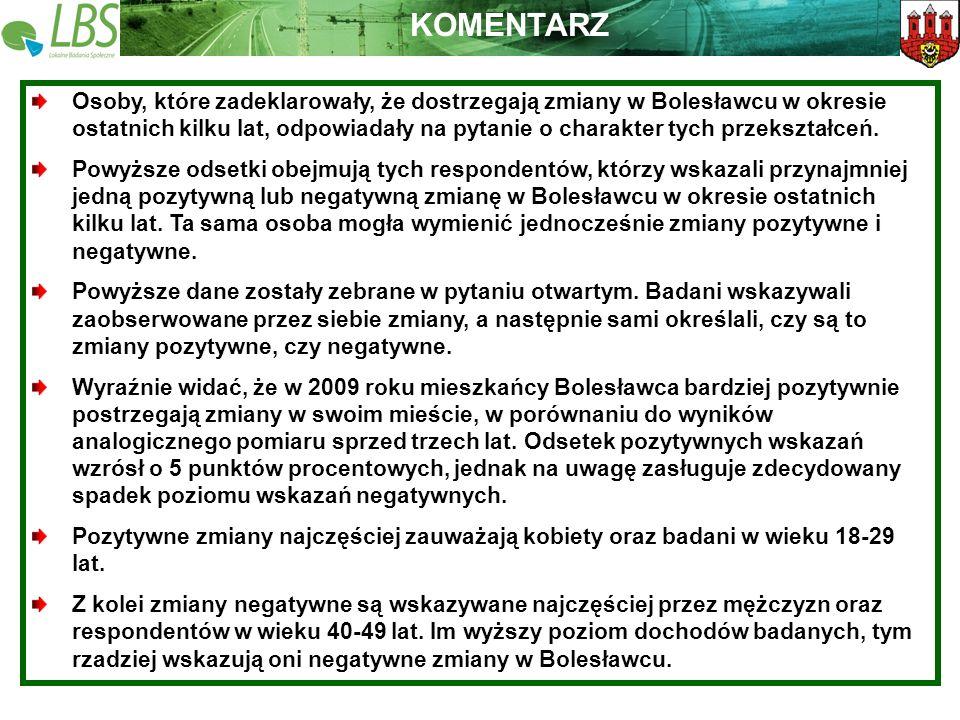 Warszawa, lipiec 2009 roku 9 Lokalne Badania Społeczne Wspieramy lokalną Polskę Osoby, które zadeklarowały, że dostrzegają zmiany w Bolesławcu w okres