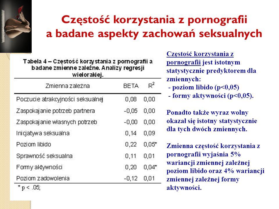 Częstość korzystania z pornografii a badane aspekty zachowań seksualnych Częstość korzystania z pornografii jest istotnym statystycznie predyktorem dl