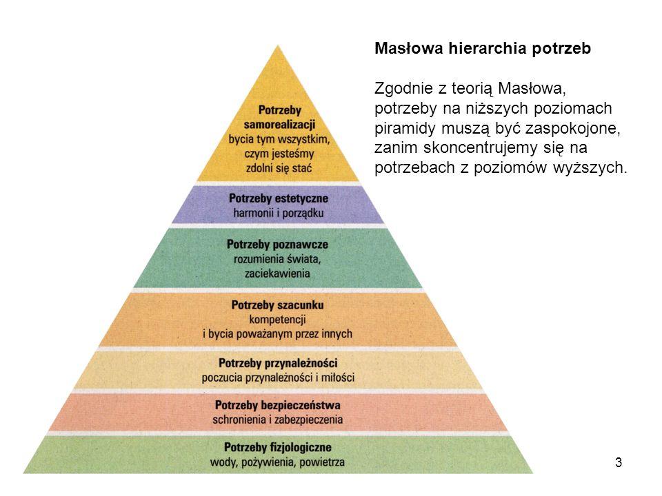 3 Masłowa hierarchia potrzeb Zgodnie z teorią Masłowa, potrzeby na niższych poziomach piramidy muszą być zaspokojone, zanim skoncentrujemy się na potr