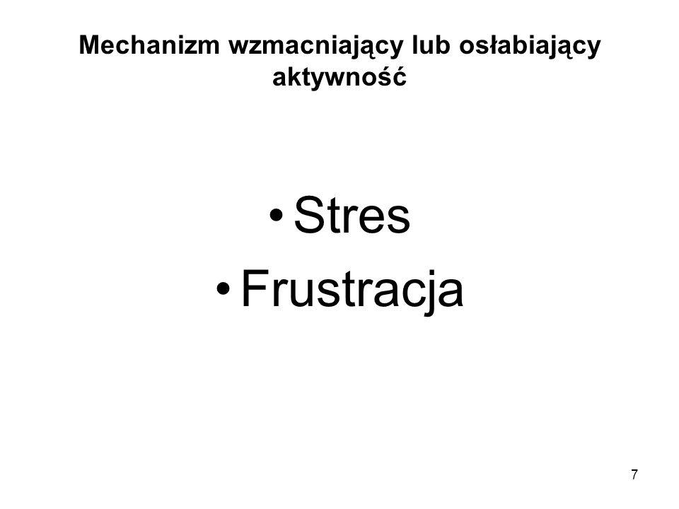 7 Stres Frustracja Mechanizm wzmacniający lub osłabiający aktywność