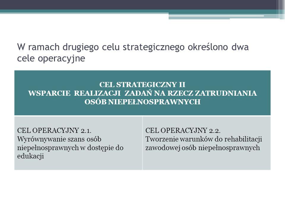 W ramach drugiego celu strategicznego określono dwa cele operacyjne CEL STRATEGICZNY II WSPARCIE REALIZACJI ZADAŃ NA RZECZ ZATRUDNIANIA OSÓB NIEPEŁNOSPRAWNYCH CEL OPERACYJNY 2.1.