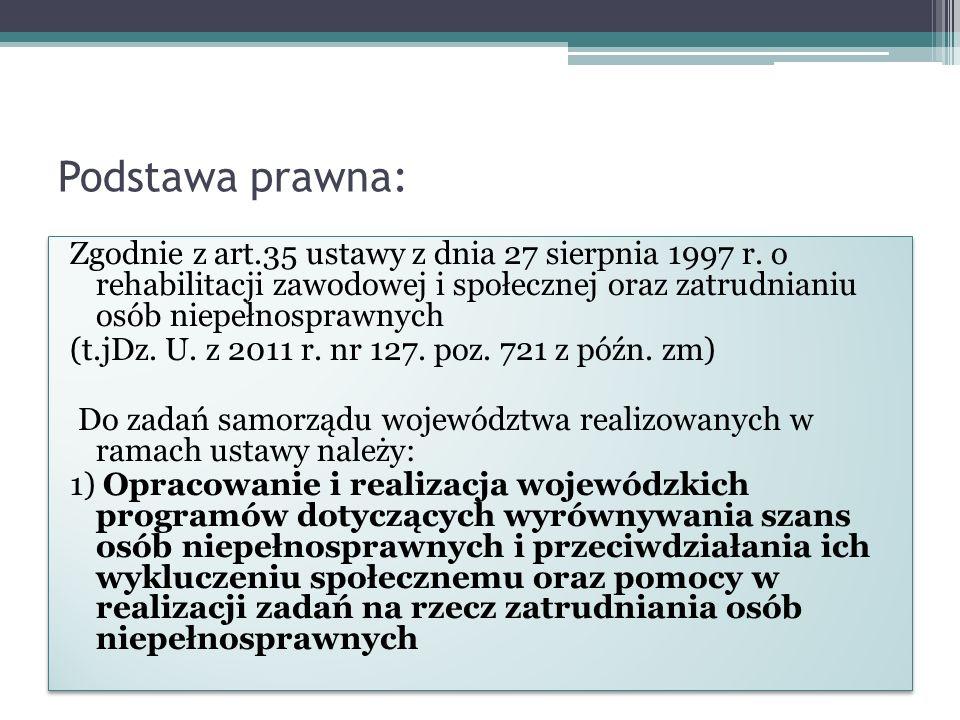 Podstawa prawna: Zgodnie z art.35 ustawy z dnia 27 sierpnia 1997 r.