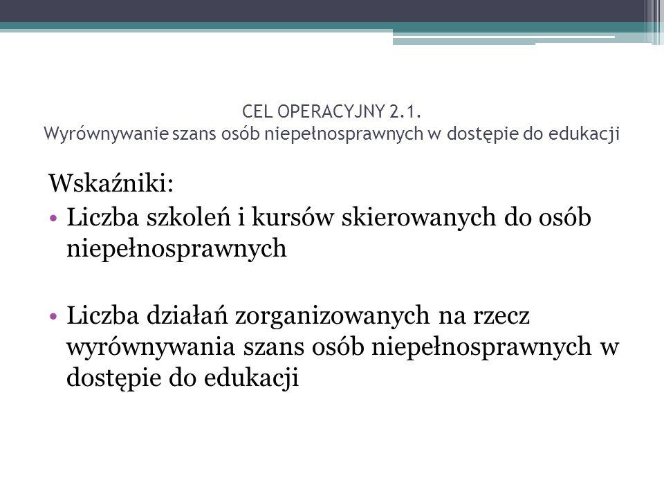 CEL OPERACYJNY 2.1.