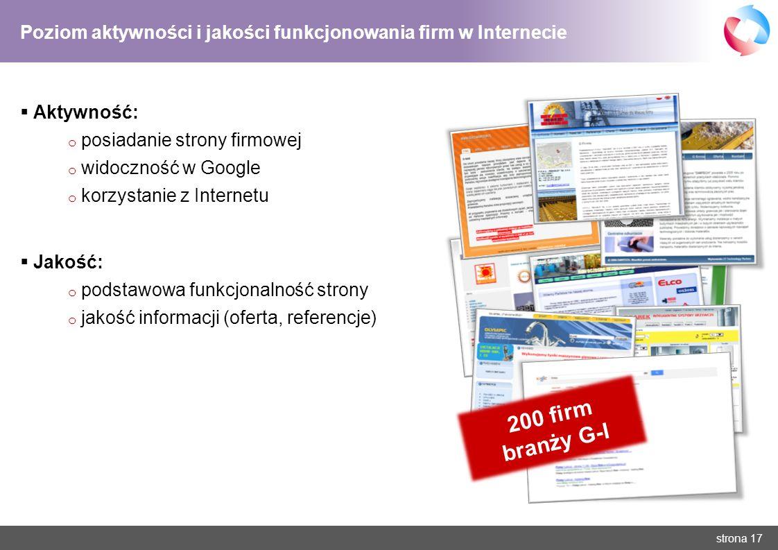 strona 17 Poziom aktywności i jakości funkcjonowania firm w Internecie 200 firm branży G-I Aktywność: o posiadanie strony firmowej o widoczność w Goog