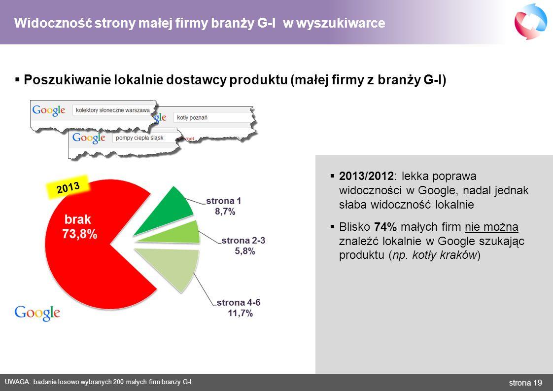 strona 19 Widoczność strony małej firmy branży G-I w wyszukiwarce 2013 Poszukiwanie lokalnie dostawcy produktu (małej firmy z branży G-I) 2013/2012: l